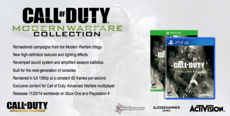 Call Of Duty Modern Warfare Collection Rumored For Dev