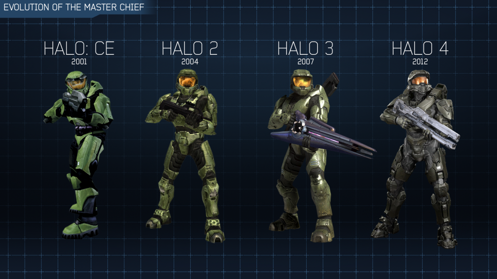 halo-the-master-chief-collection1-1024x576