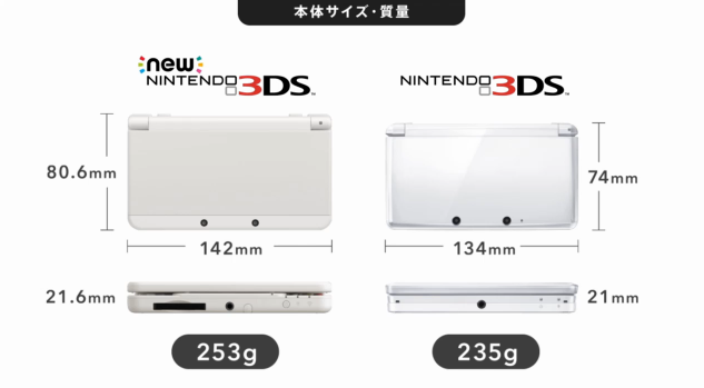 new-nintendo-3ds-5