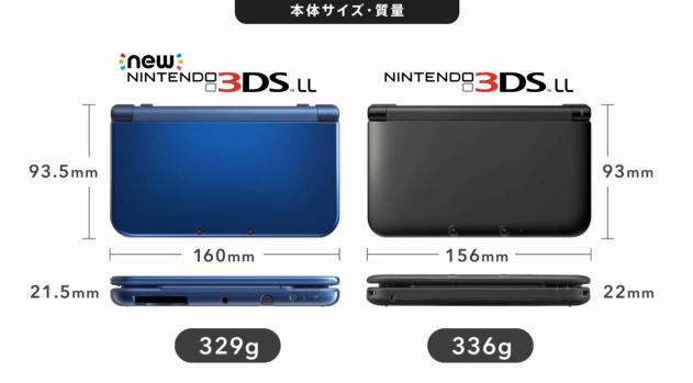 new-nintendo-3ds-6