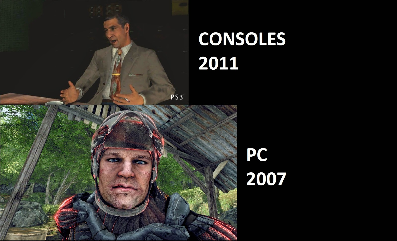 Compare contrast pc and console gaming