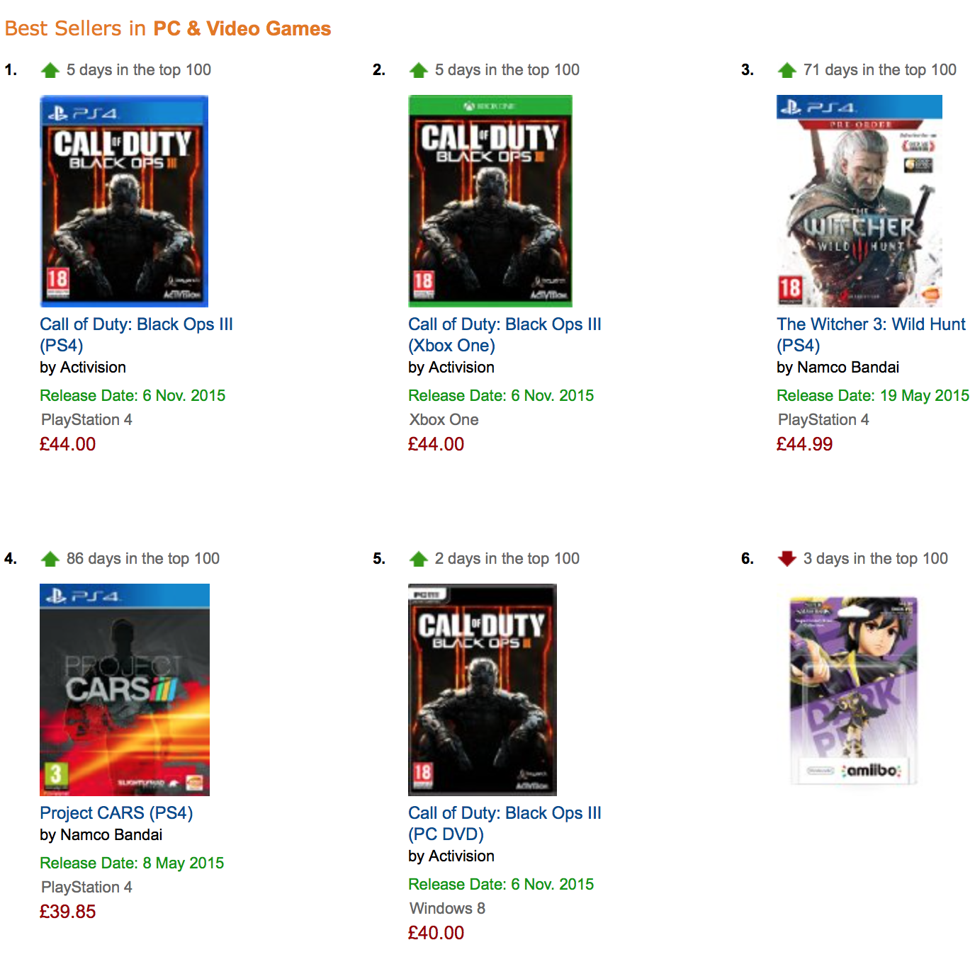 black-ops-3-top seller-1