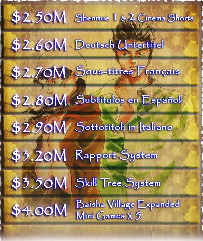 shenmue-3-kickstarter-stretch-goals
