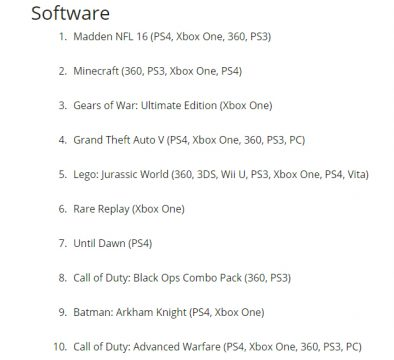 Best selling software top 10