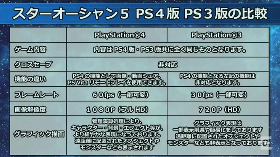 sqaure-enix-star-ocean-5-ps3-vs-ps4