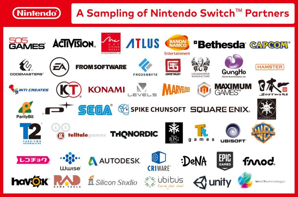 nintendo-switch-devs-1024x678