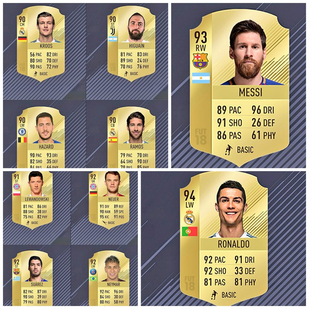 fifa-18-top-10-player-rating-ronaldo-messi-neymar-1024x1024