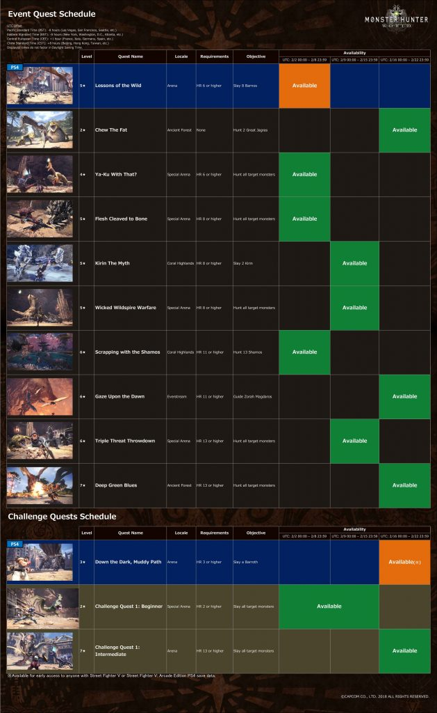monster-hunter-world-feb-2018-events-quests-schedule-629x1024