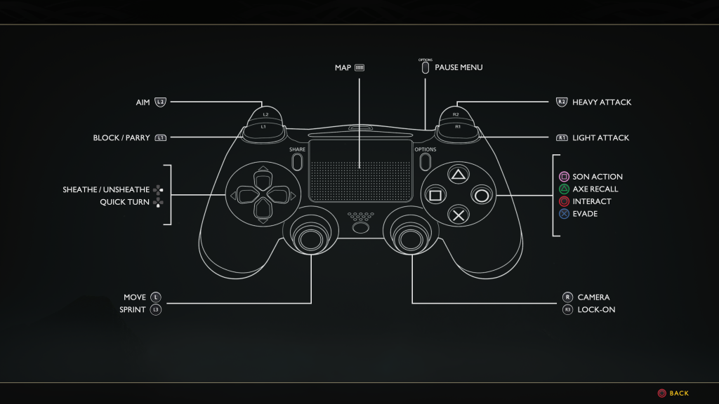 god-of-war-ps4-controller-layout-full-1024x576