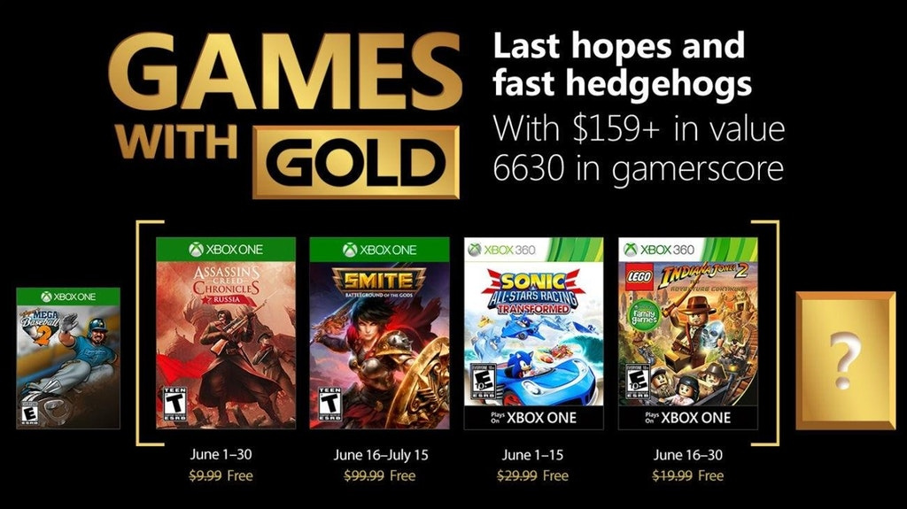 Leaked Xbox One Games Xbox Live Games...